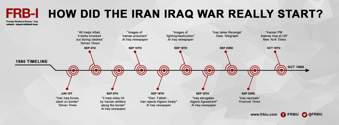 iran iraq war facts pdf